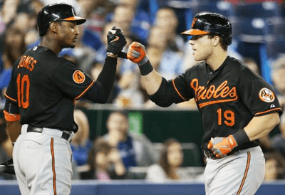 MLB Betting - Weekly Roundup - Sept. 3