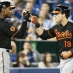 MLB Betting - Weekly Roundup - Sept. 3
