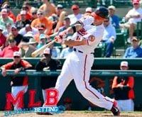 MLB Weekly Betting Roundup - Oct. 8